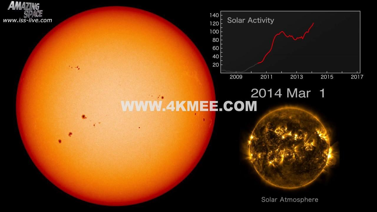 4K视频 来自NASA 7年太阳观测录像